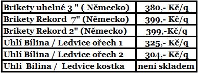 tabulka 11